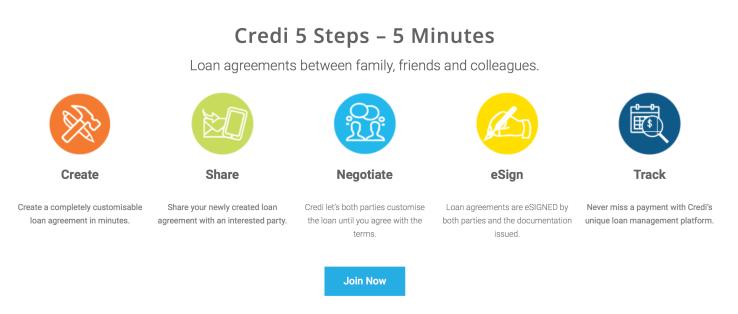 Credi steps
